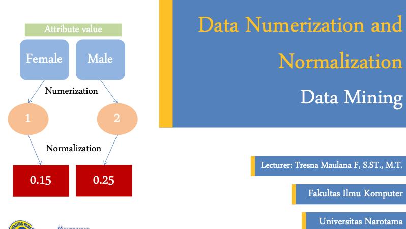 Numerisasi dan Normalisasi Data