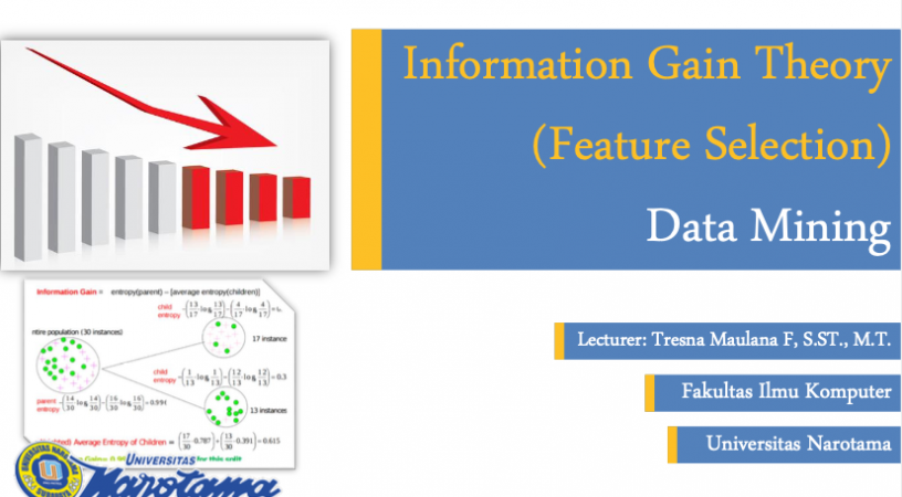 Information Gain Theory and Essential Math (Feature Selection)